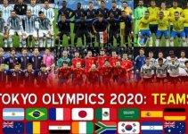 Lịch Thi Đấu Bóng Đá Nam Tại Olympic Tokyo 2020 (2021)