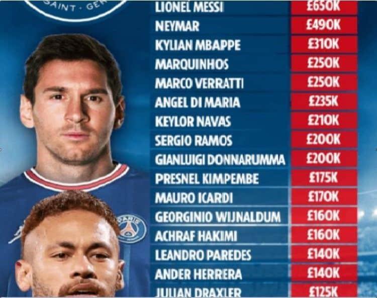Bảng lương của PSG