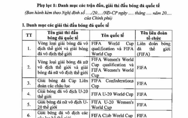 danh sách giải đấu